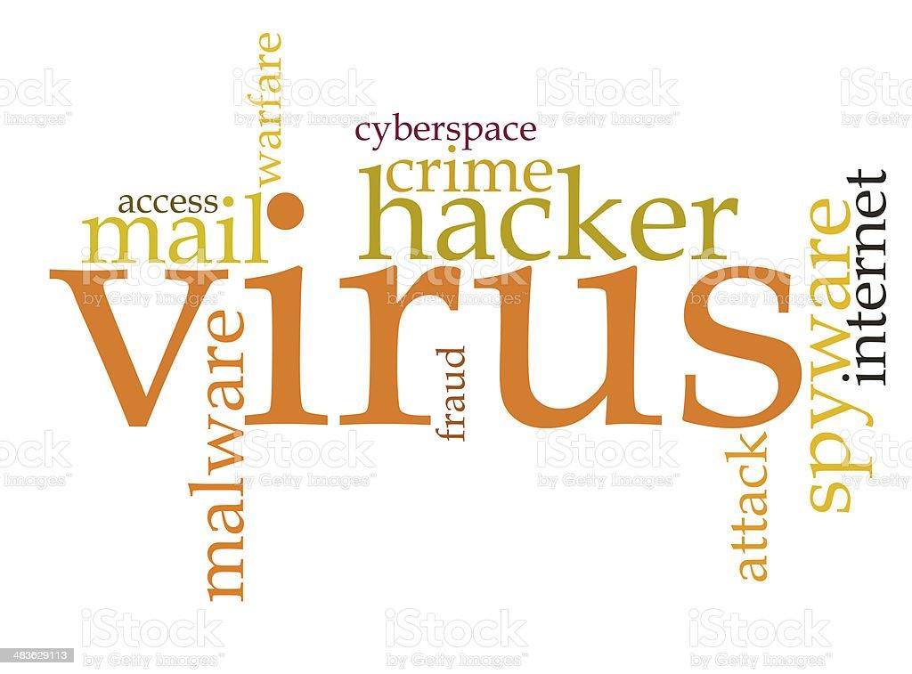 Virus hacker word cloud royalty-free stock photo