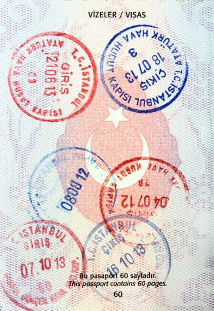 turkey customs office