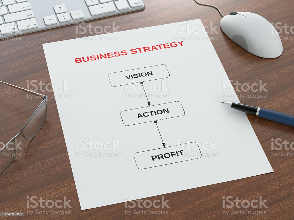 Vision Action Profit XL+ royalty-free stock photo
