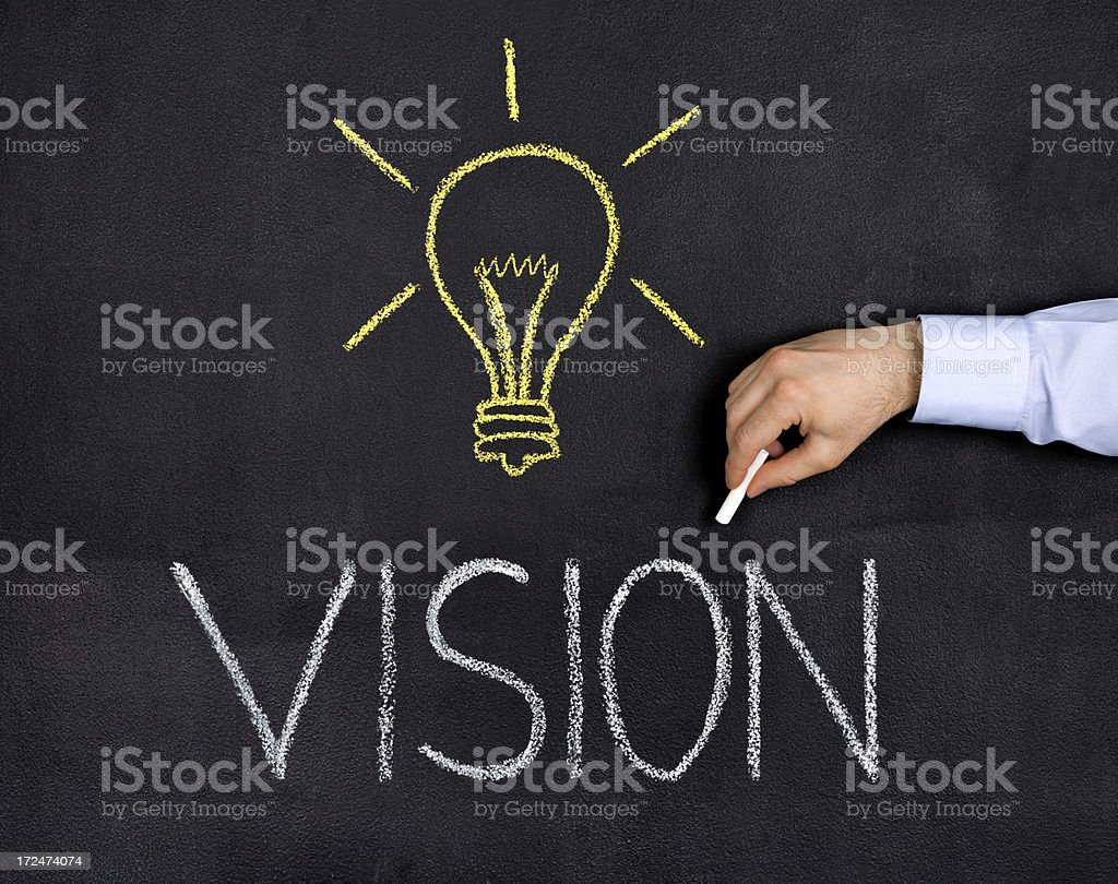 Vision - Lizenzfrei Aufführung Stock-Foto