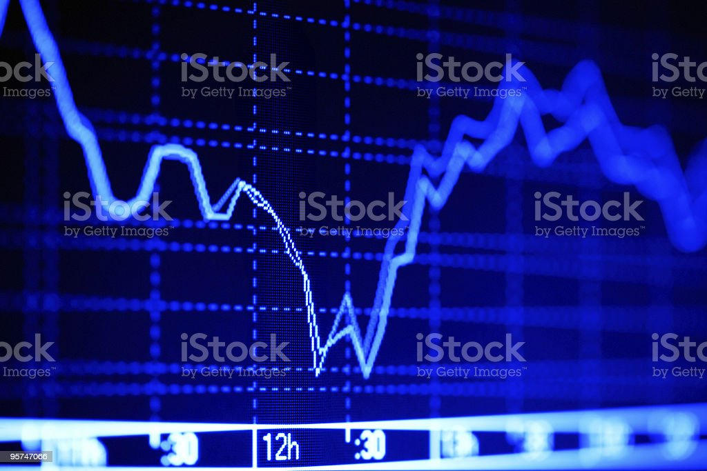 Visual stock index dynamics with comparisons stock photo