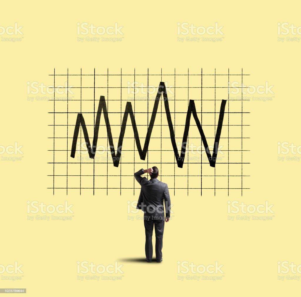 Volatilité des marchés financiers - Photo