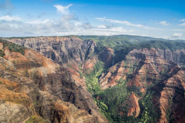 Waimea Canyon and Koke'e State Park in Kauai, Hawaii