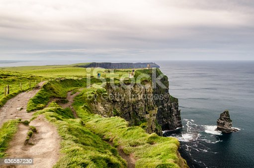 People walking along the edge of Ireland's Cliffs of Moher on a partially cloudy day.