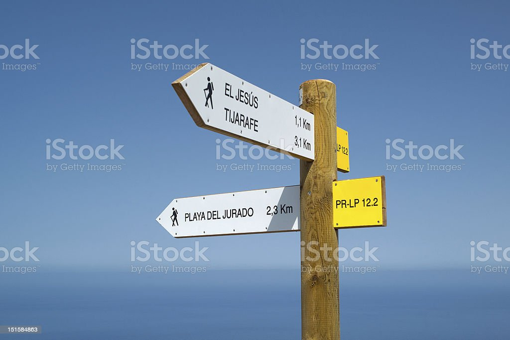Walking Path signposts to areas of outstanding natural beauty royalty-free stock photo