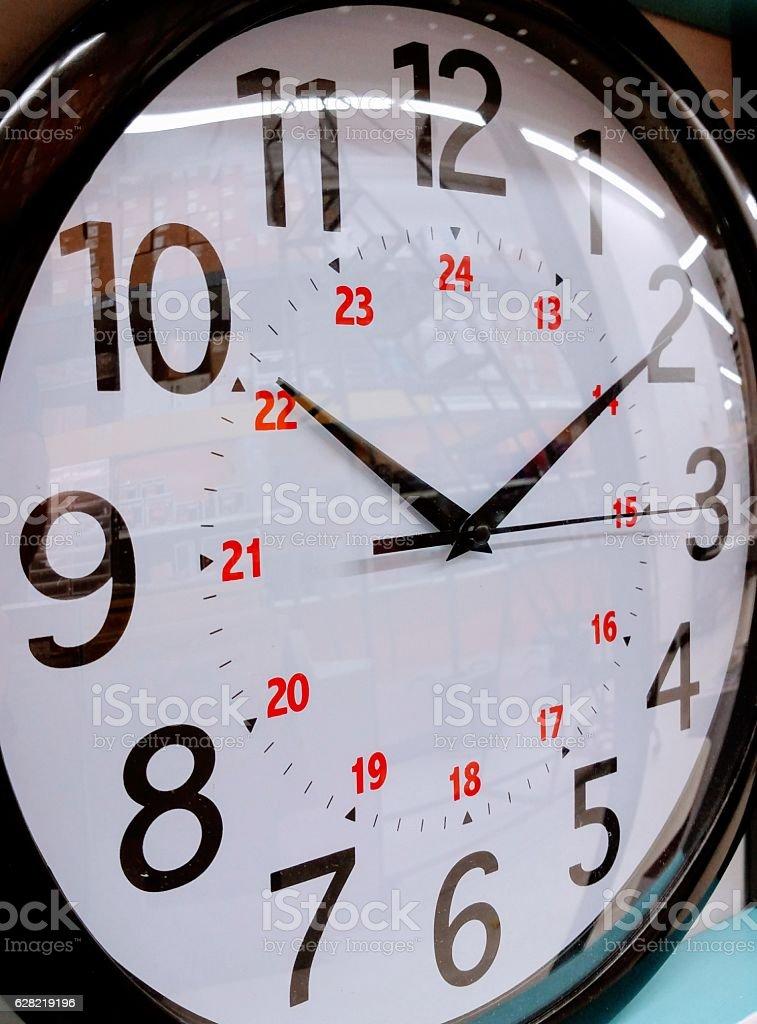 Wall Clock Big Numbers stock photo