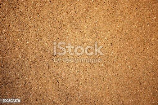 Mud House wall close up