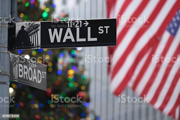 Wall street sign picture id628978458?b=1&k=6&m=628978458&s=612x612&h=k2xelwbkvouc6rorrvoiz0qnjputgywgdpri1n52aes=
