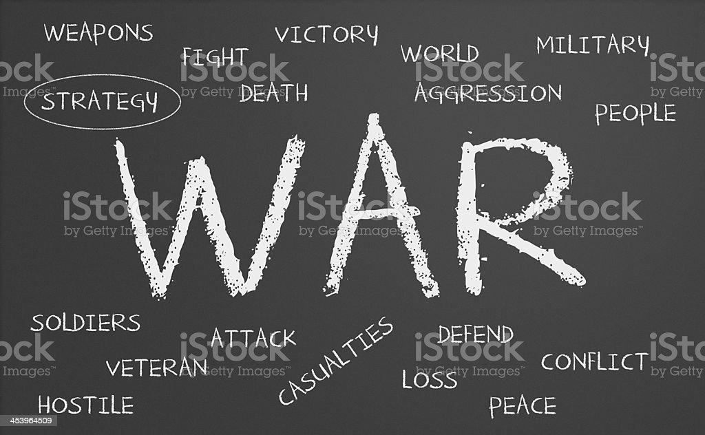 War word cloud stock photo