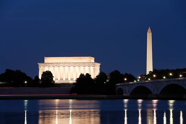 Washington, DC Landmarks