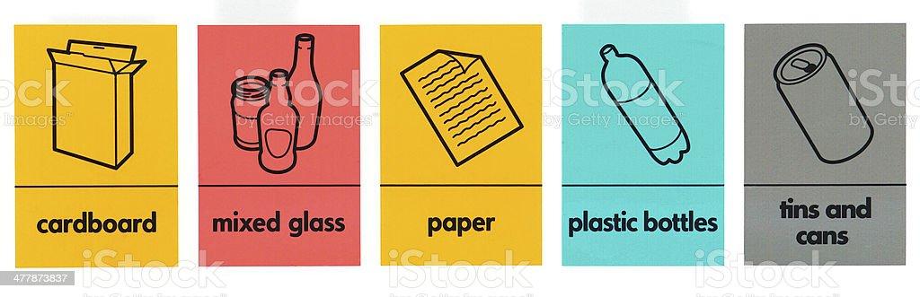 Waste pictograms stock photo