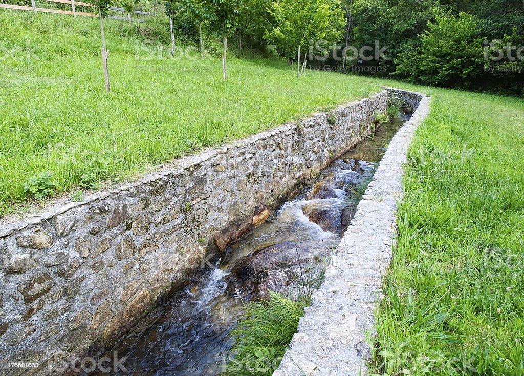 canal de agua en la naturaleza foto de stock libre de derechos