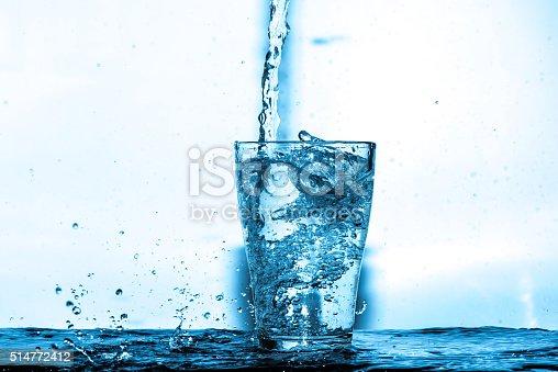 istock water splash in a glass 514772412