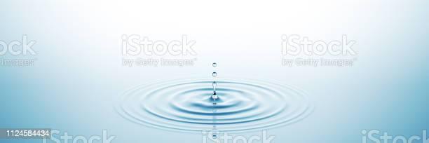 Photo of Water Splash Wide
