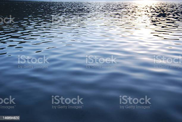 Photo of Water texture.