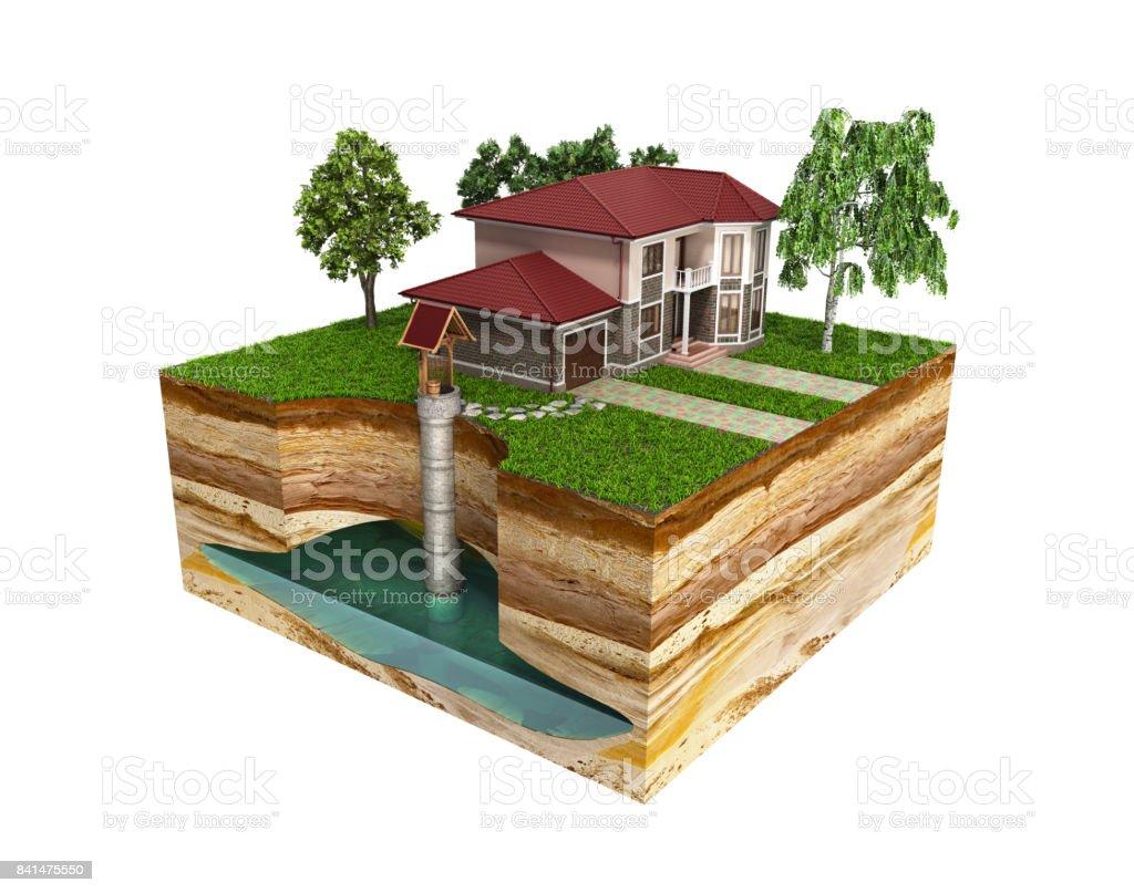 Fotografía de Sistema De Pozo De Agua La Imagen Representa Un ...