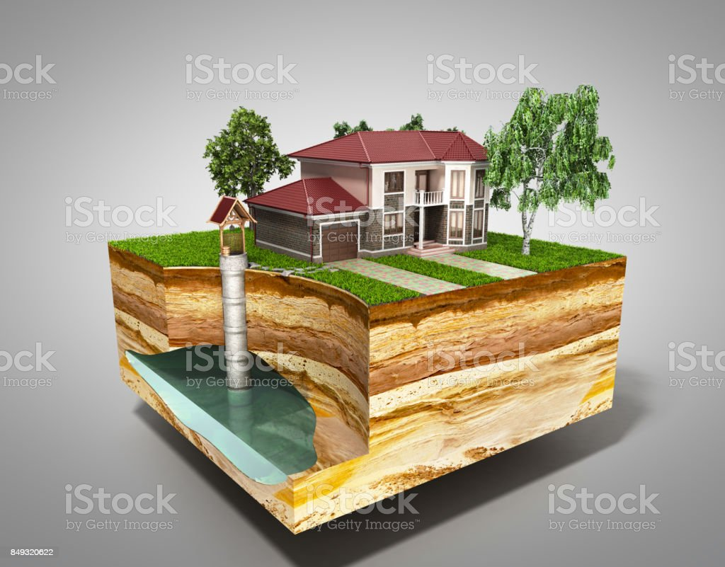 water well system The image depicts an underground aquifer 3d render on white stock photo