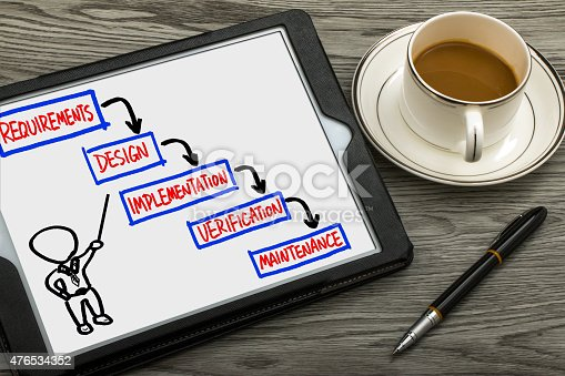 1088363766 istock photo waterfall model flowchart hand drawing on tablet pc 476534352