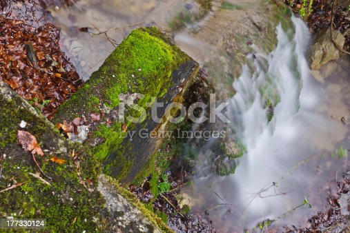 Outdoor wide angle photography from a little water fall.Location: Kriens/Switzerland