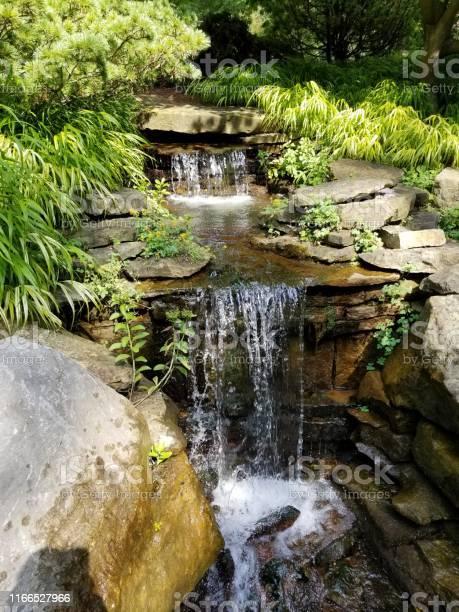 Photo of Waterfall trickling over rocks in ornamental garden