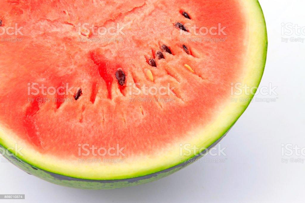 Watermelon Profile Pictures