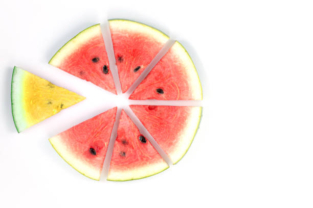 watermelon red and yellow sliced on white background stock photo