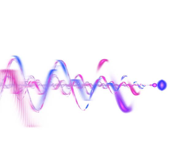 welle-welle - frequenz stock-fotos und bilder