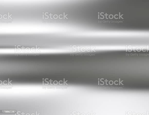 Chrome  Background texture
