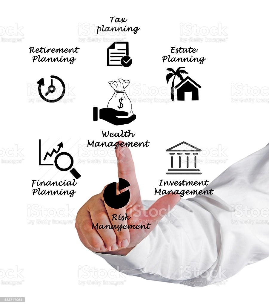 Wealth management stock photo