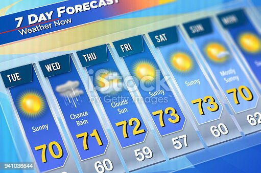7 day weather forecast showing nice weather all week long.