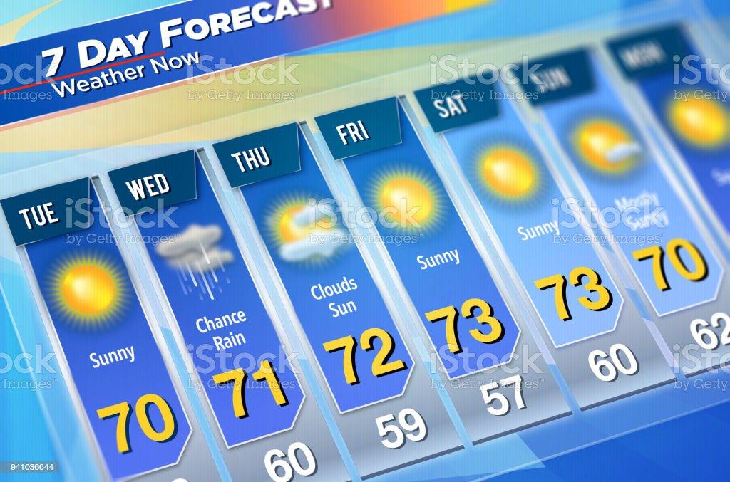 Weather forecast stock photo