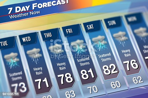 7 day weather forecast showing inclement weather and storms throughout the week.