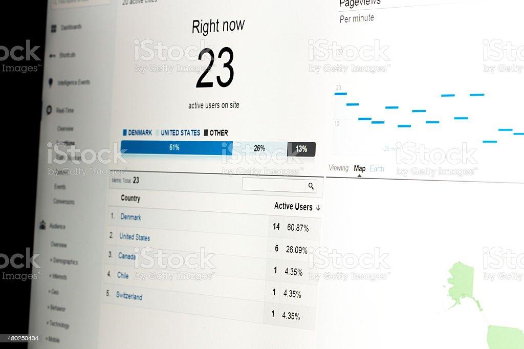 Web analytics data on computer monitor stock photo