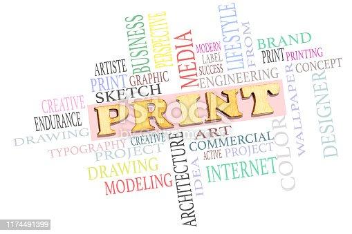 185257431 istock photo Web Design business concept word cloud print 1174491399