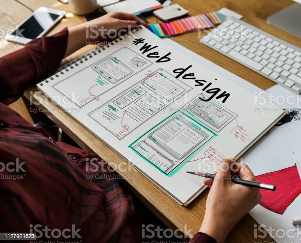 Web design layout internet template picture id1127921873?b=1&k=6&m=1127921873&s=612x612&h=r4 zqnvt72k3uzoqdxvtx4o3wciogl3m3h7nx9z0yri=