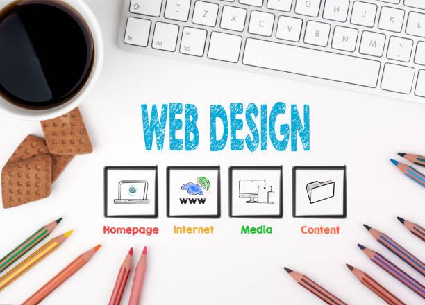 Web Design. White office desk Computer keyboard, coffee mug and stock photo