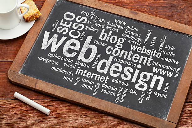 web-design-wort wolke auf tafel - www kaffee oder tee stock-fotos und bilder
