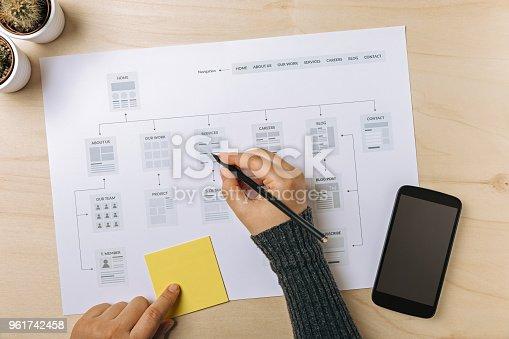 istock Web designer working on website sitemap 961742458