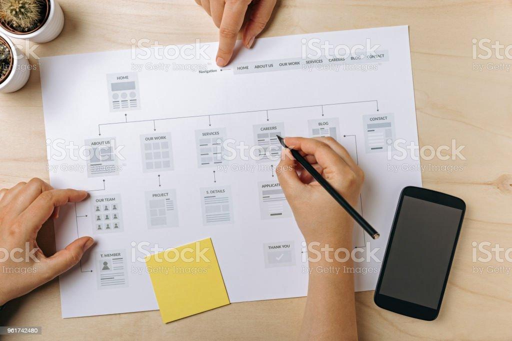 Web designers working on website sitemap stock photo