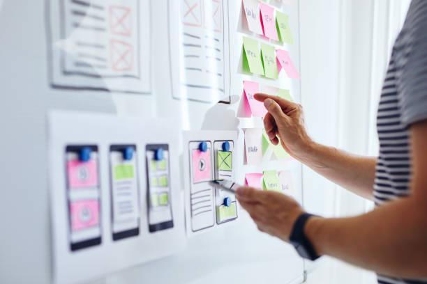 Webentwickler-Planungsanwendung für Mobiltelefone – Foto