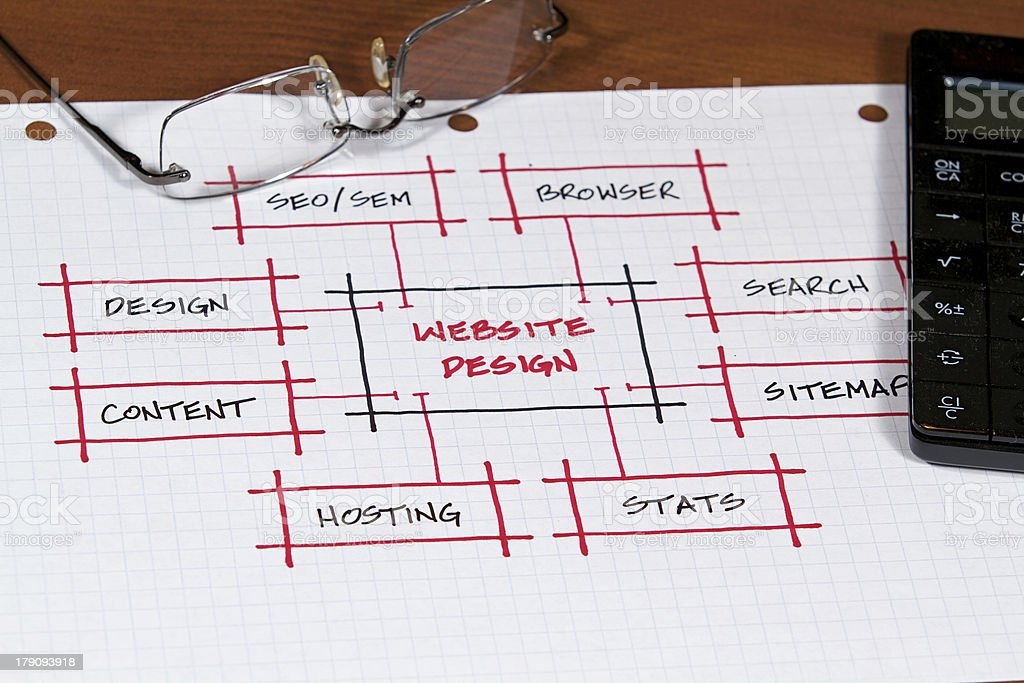 Web Project royalty-free stock photo