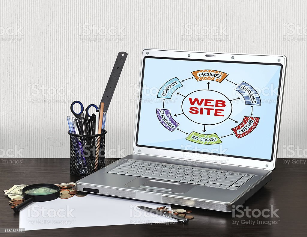 web site scheme on screen royalty-free stock photo
