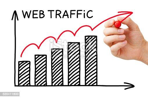 istock Web Traffic Graph Concept 535411800