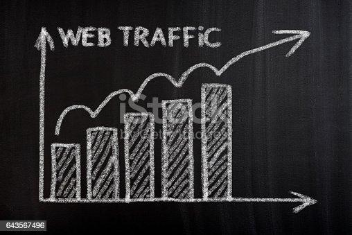 istock Web Traffic Graph Concept 643567496