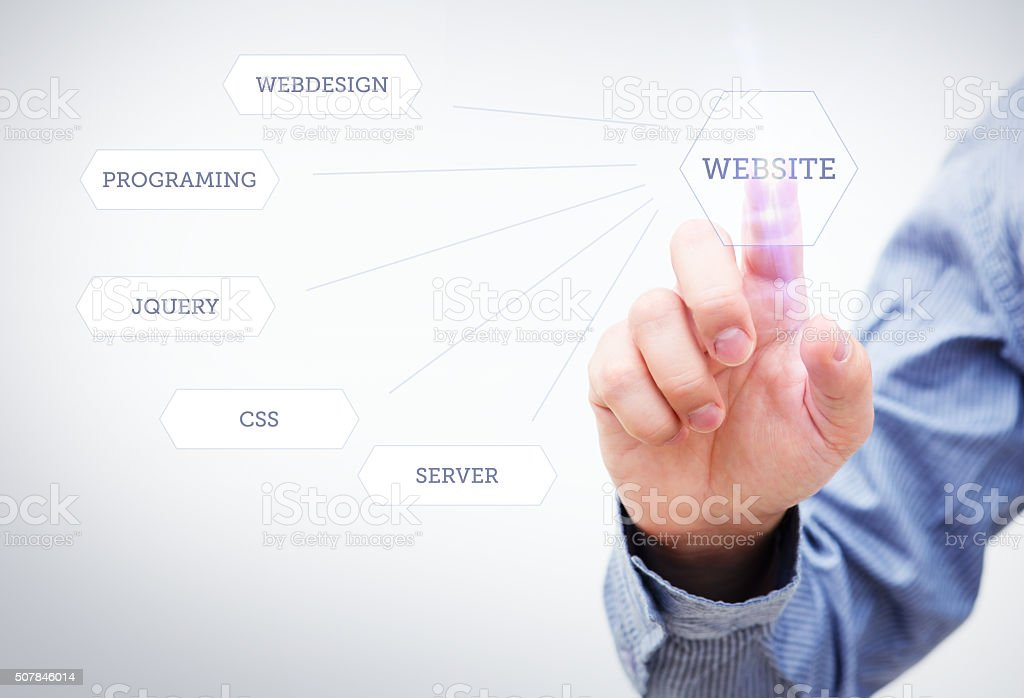 Website Button on a Touch Screen stock photo