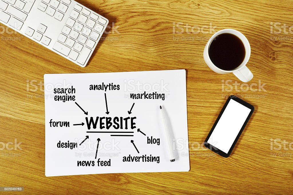 Website Concept (Click for more) stock photo