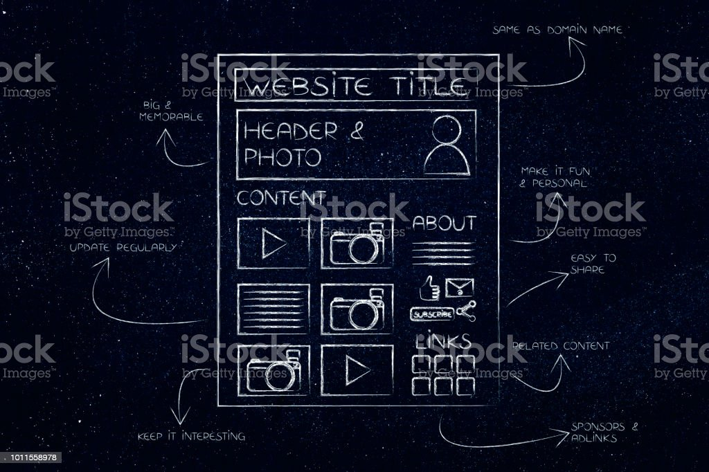 website layout with example sections and comments stock photo