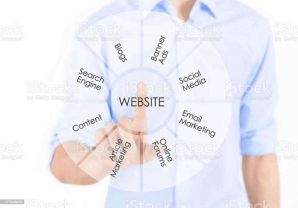 Website marketing development royalty-free stock photo