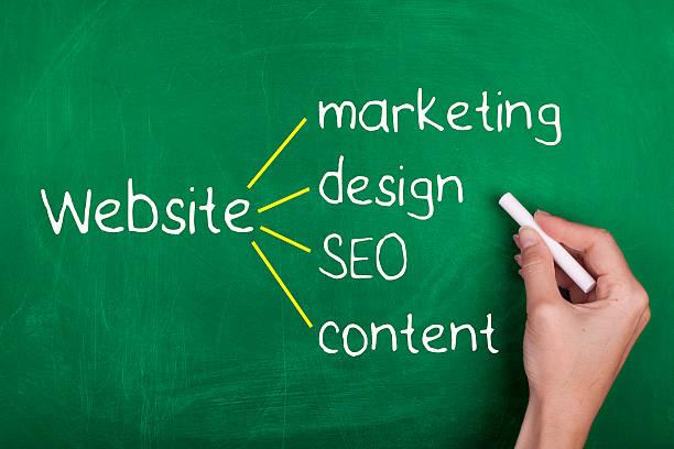 sitio web - website design fotografías e imágenes de stock
