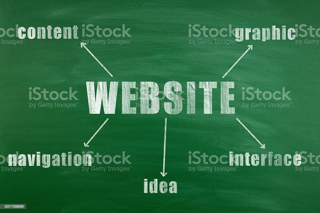 Website (Click for more) stock photo